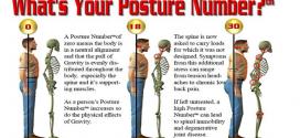 The Science Behind Bad Posture